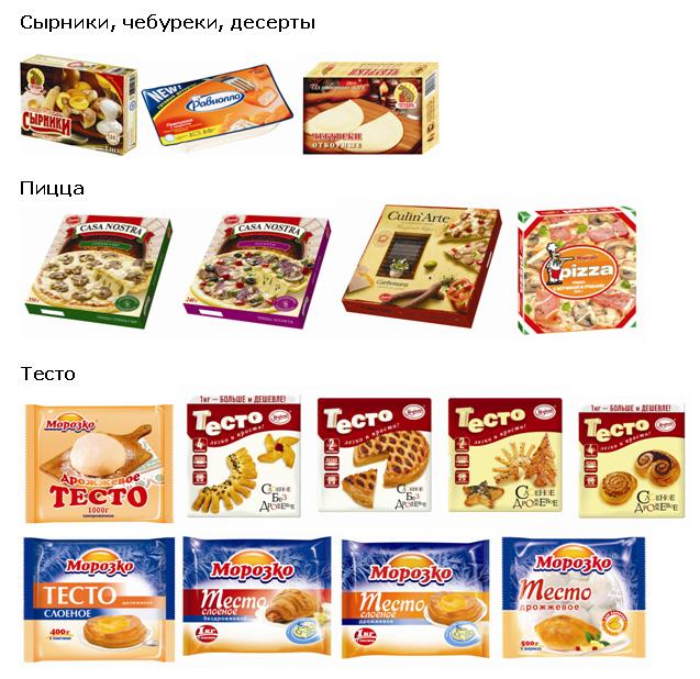 Мучные полуфабрикаты - пицца и тесто
